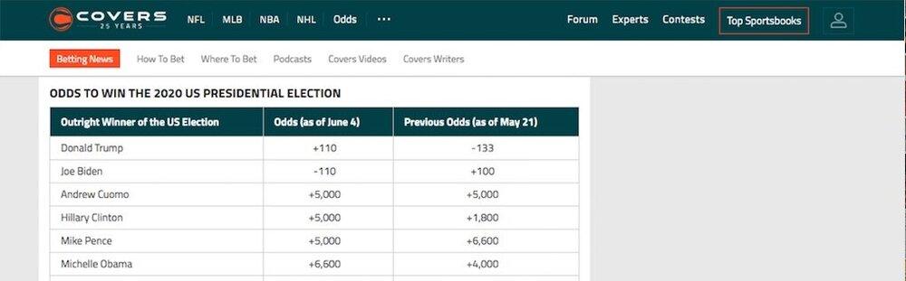 odds.thumb.jpg.9c1db0ab015b9c59fc6e8d62bf2f031e.jpg